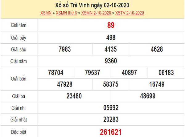 Dự đoán XSTV 9/10/2020