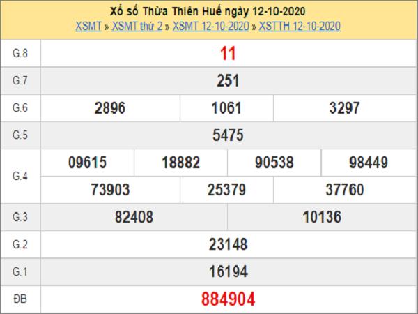 Nhận định KQXSTTH ngày 19/10/2020- xổ số thừa thiên huế hôm nay