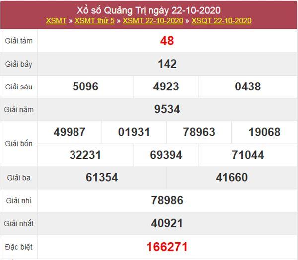 Nhận định KQXS Quảng Trị 29/10/2020 thứ 5 chính xác nhất