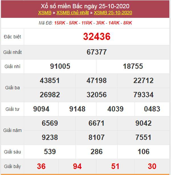 Thống kê XSMB 26/10/2020 chốt lô VIP miền Bắc thứ 2