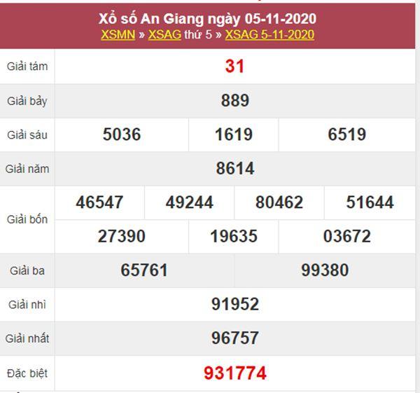 Thống kê XSAG 12/11/2020 chốt bạch thủ lô An Giang thứ 5