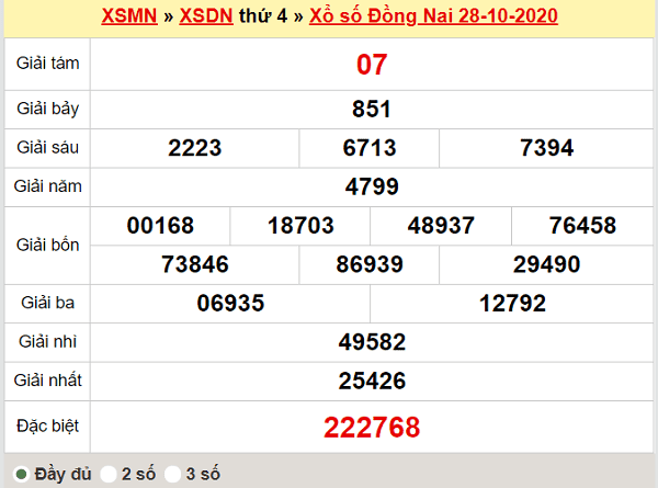 Soi cầu KQXSDN ngày 04/11/2020- xổ số đồng nai chính xác