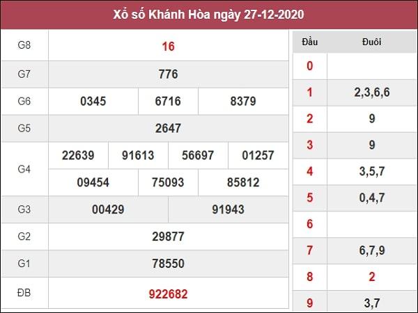 Nhận định XSKH 30/12/2020