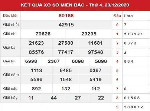 Dự đoán KQXSMB NGÀY 24/12/2020- xổ số miền bắc hôm nay