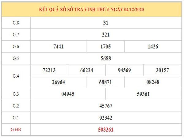 Thống kê XSTV ngày 11/12/2020 dựa trên kết quả xổ số kì trước