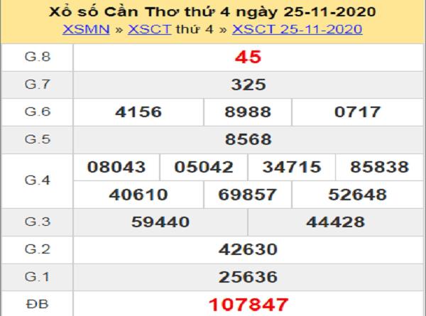 Nhận định KQXSCT ngày 02/12/2020- xổ số cần thơ cùng chuyên gia
