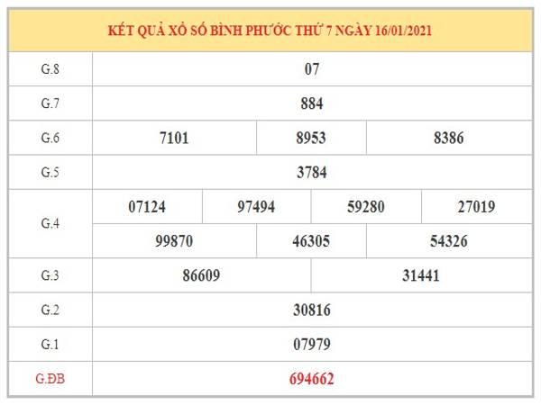 Nhận định KQXSBP ngày 23/1/2021 dựa trên kết quả kì trước