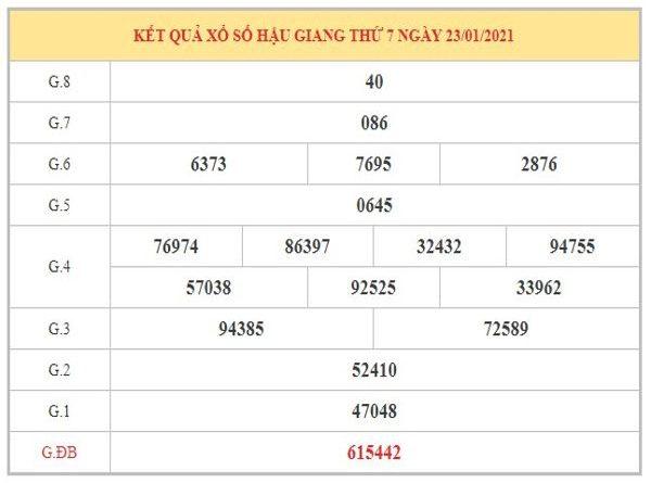 Phân tích KQXSHG ngày 30/1/2021 dựa trên kết quả kì trước