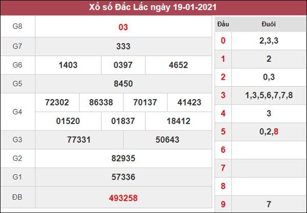 Soi cầu KQXS ĐăkLắc 26/1/2021 thứ 3 xác suất trúng cao nhất