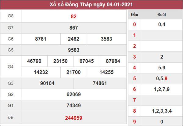 Thống kê XSDT 11/1/2021 tổng hợp những cặp lô đẹp Đồng Tháp