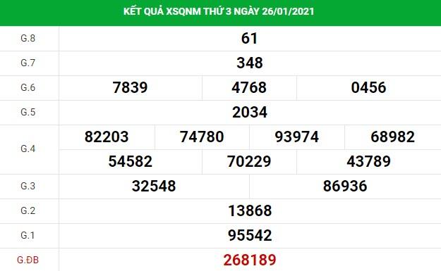 Soi cầu dự đoán XS Quảng Nam Vip ngày 02/02/2021