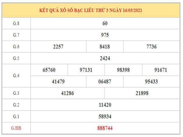 Thống kê KQXSBL ngày 23/3/2021 dựa trên kết quả kỳ trước