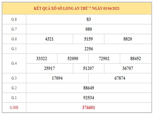 Nhận định KQXSLA ngày 10/4/2021 dựa trên kết quả kì trước