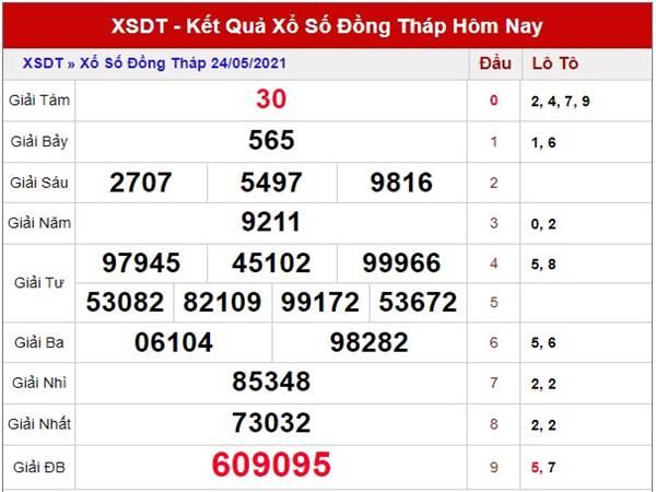 Thống kê kết quả XSDT thứ 2 ngày 31/5/2021