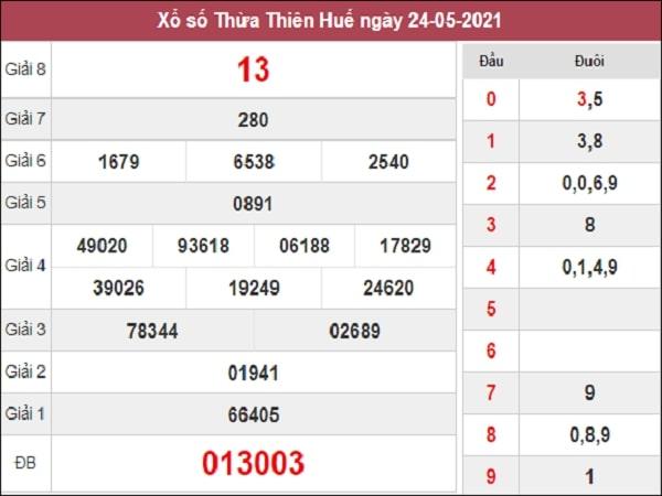 Phân tích xổ số Thừa Thiên Huế thứ 2