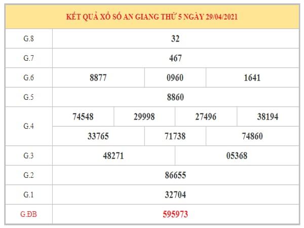 Nhận định KQXSAG ngày 6/5/2021 dựa trên kết quả kì trước