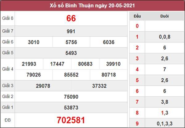 Dự đoán XSBTH 27/5/2021 chốt lô VIP Bình Thuận thứ 5