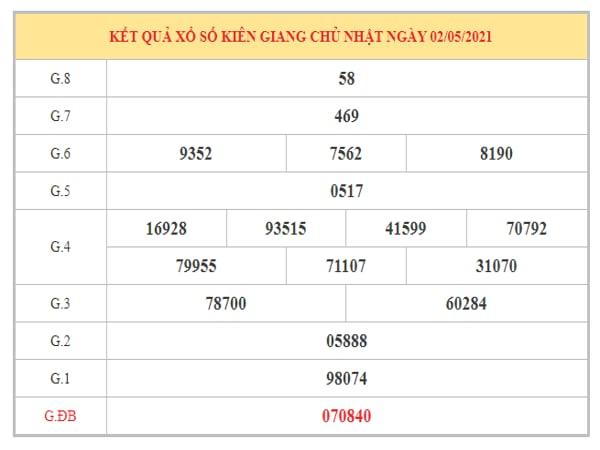 Dự đoán XSKG ngày 9/5/2021 dựa trên kết quả kì trước