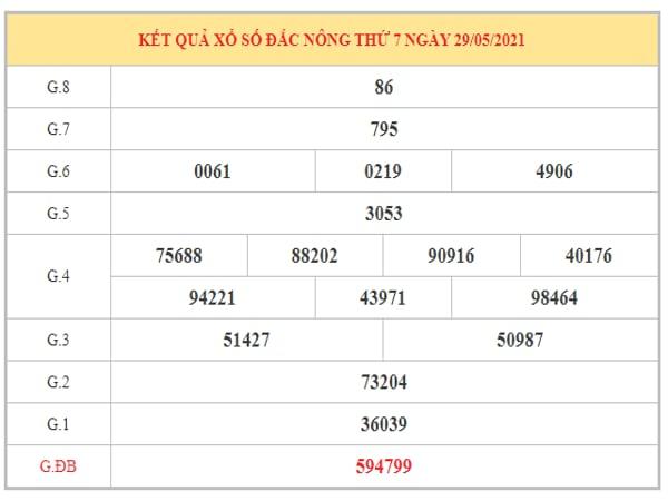Dự đoán XSDNO ngày 5/6/2021 dựa trên kết quả kì trước