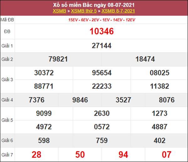 Thống kê XSMB 9/7/2021 chốt cầu lô VIP miền Bắc thứ 6