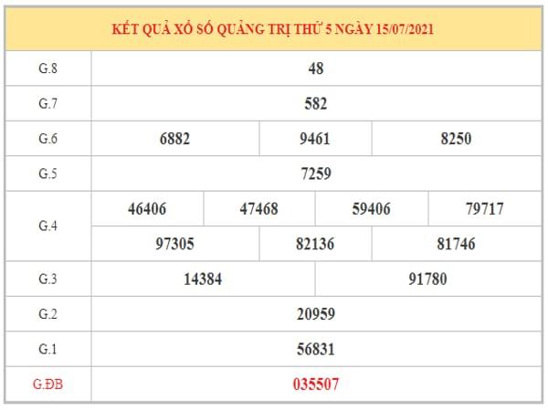 Dự đoán XSQT ngày 22/7/2021 dựa trên kết quả kì trước