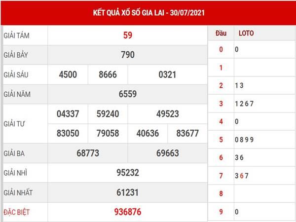 Thống kê kết quả XSGL thứ 6 ngày 06/8/2021