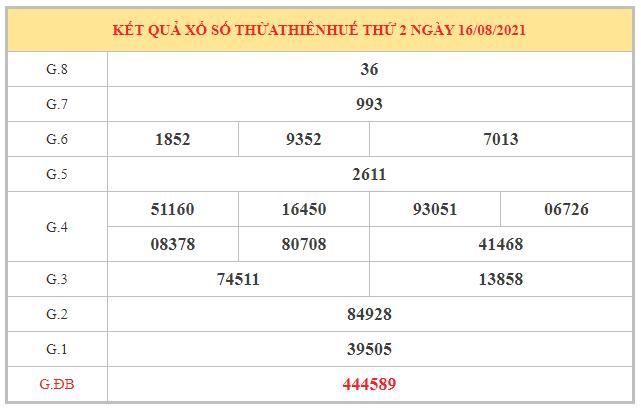 Soi cầu XSTTH ngày 23/8/2021 dựa trên kết quả kì trước