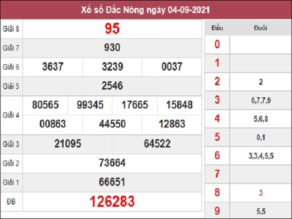 Nhận định XSDNO 11-09-2021
