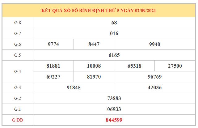 Soi cầu XSBDI ngày 9/9/2021 dựa trên kết quả kì trước
